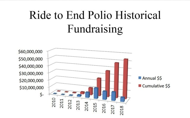 polio1